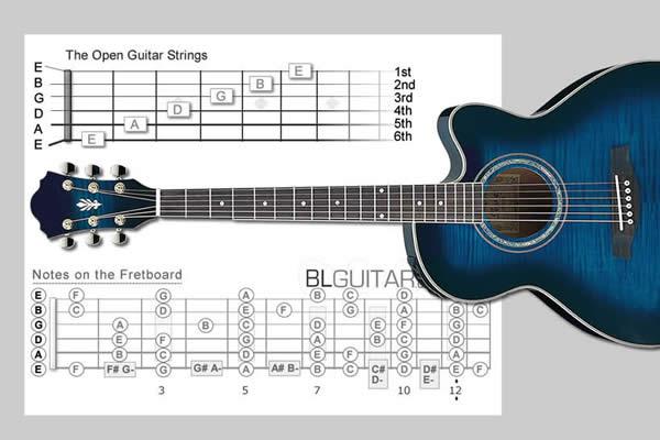 BLGuitar.com Free Guitar Lessons
