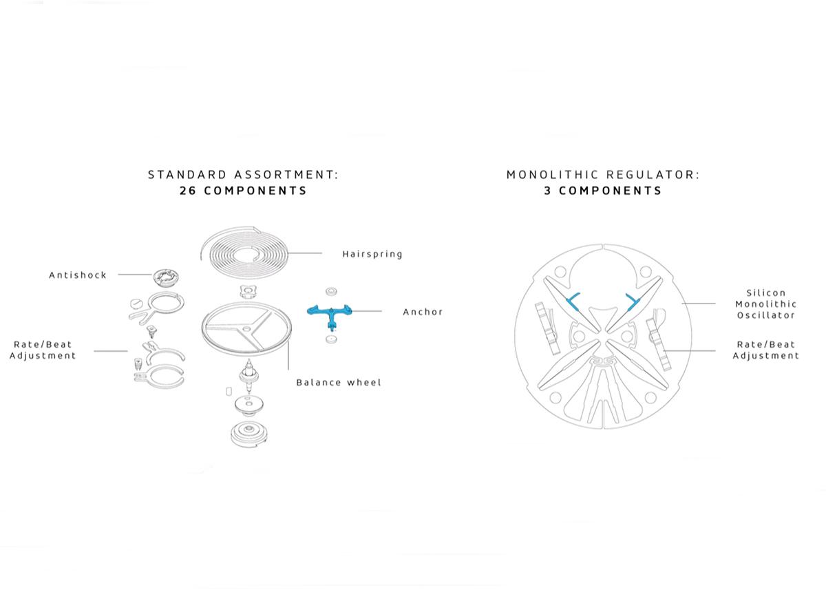 FC-Illu-ALT-Vergleich-NEU