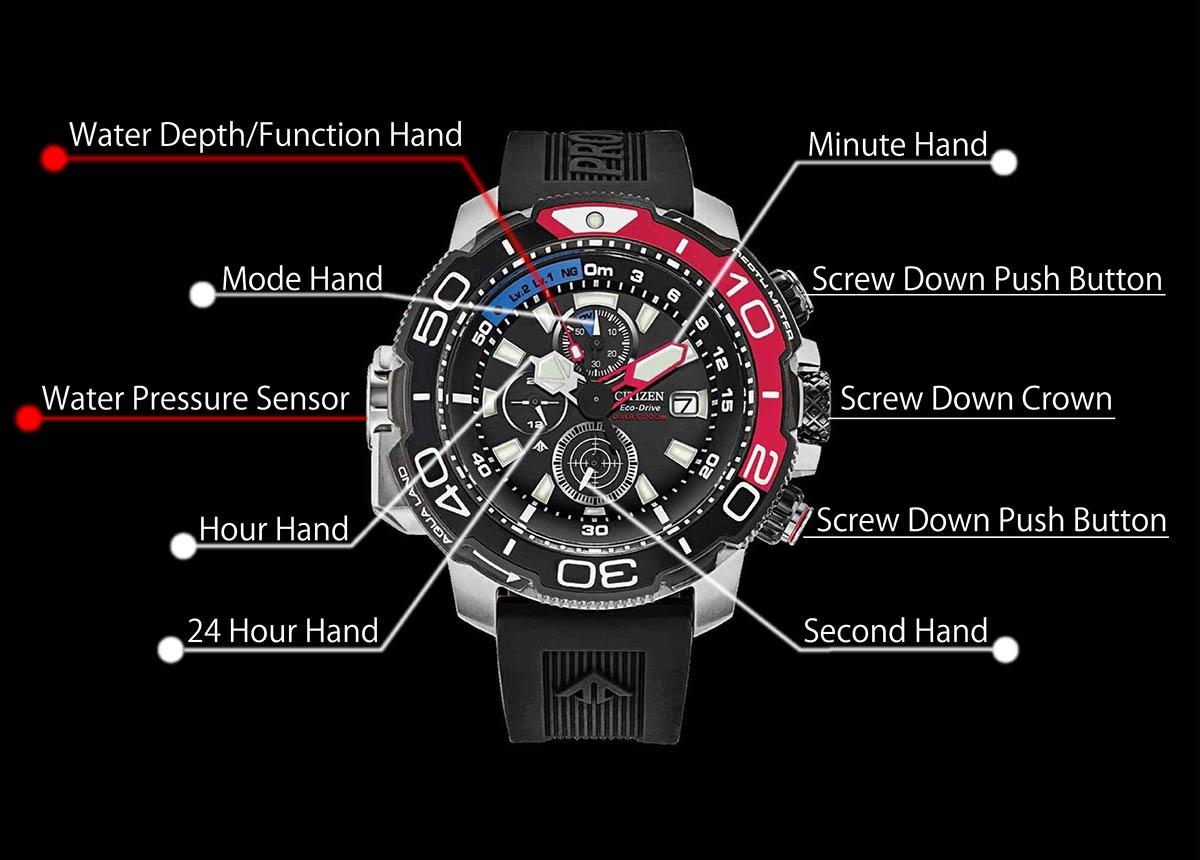 Das lichtbetriebene Eco-Drive-Uhrwerk macht einen regelmäßigen Batteriewechsel überflüssig, und die Uhr läuft so lange, wie eine Lichtquelle verfügbar ist.