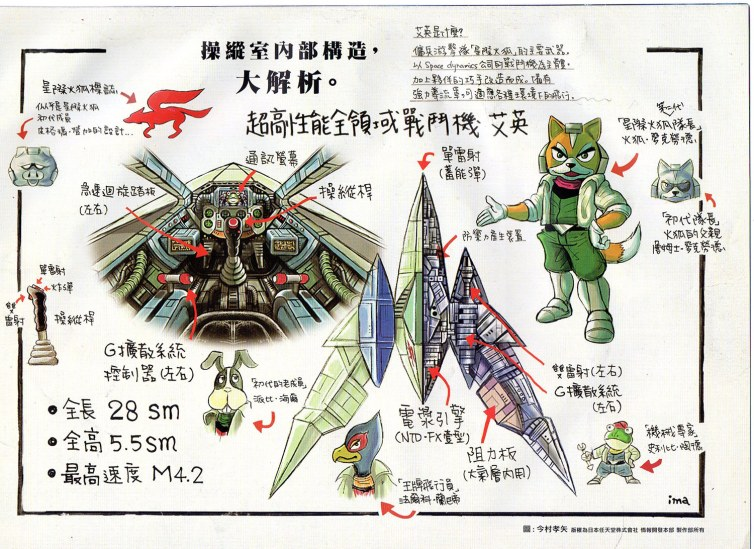 Star Fox 64 3D Booklet Page 07