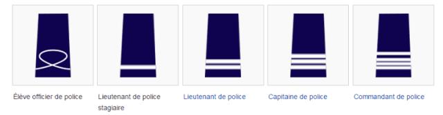 Polícia Nacional Oficiais