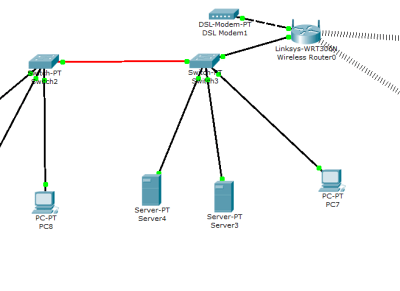 packet_tracer
