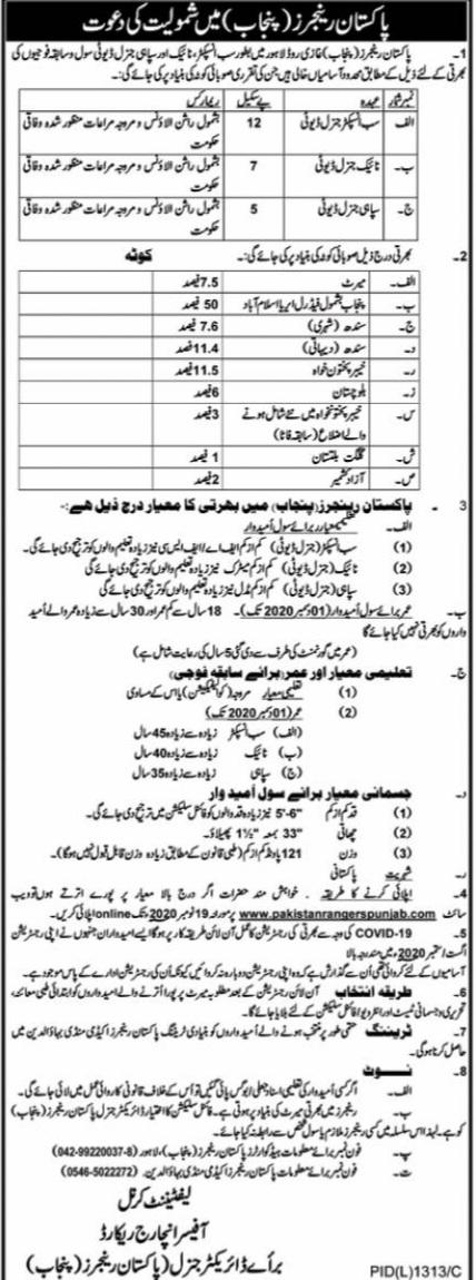 Pakistan Rangers Punjab Jobs November 2020