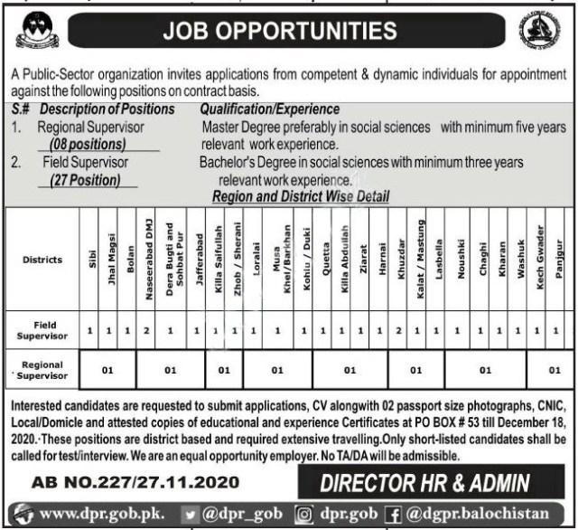 Latest Public Sector Organization Management jobs