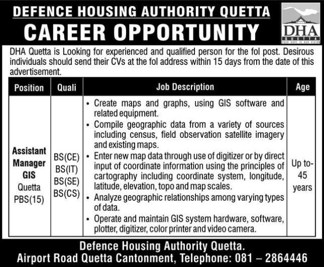 Defence Housing Authority DHA Quetta Jobs