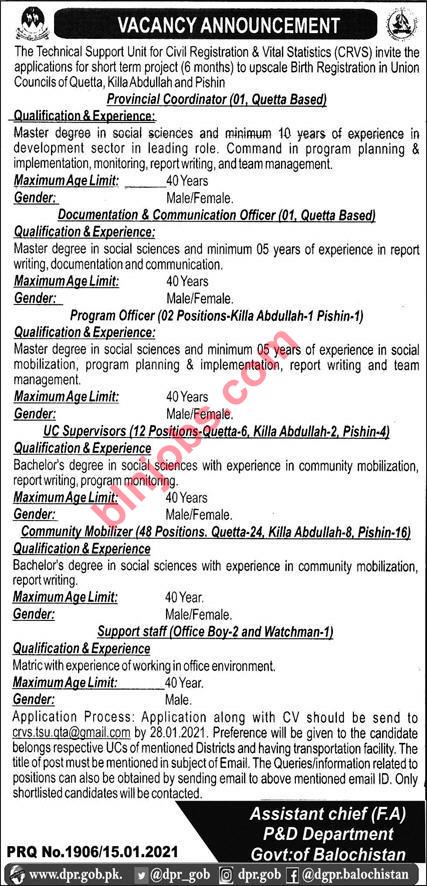 Planning and Development Department Balochistan Jobs