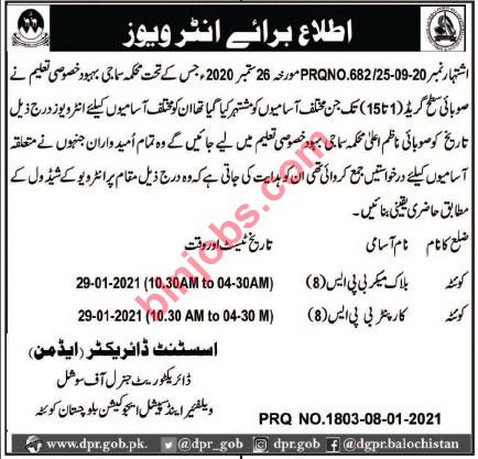Welfare and Special Edcuation Balochistan Jobs interview Schedule