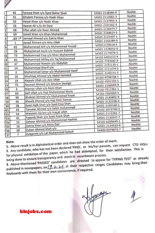 Balochistan Police CTD Rakhshan Range Junior Clerk Result