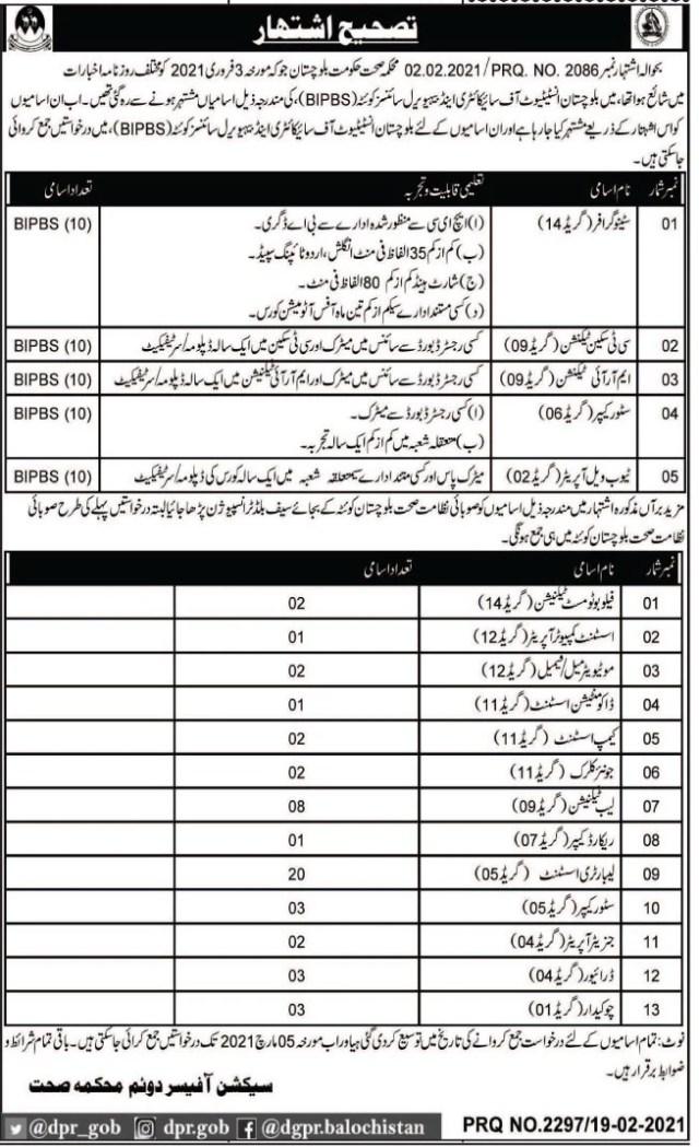 Balochistan Health Department Jobs 2021