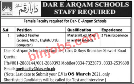 Dar e Arqam Schools Quetta Jobs 2021