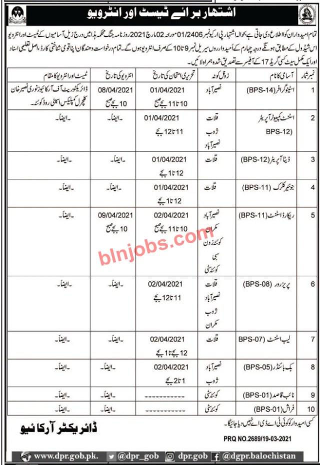 Archives Department Balochistan Jobs Interview Schedule