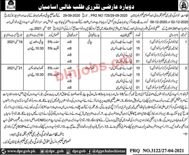 Literacy and Welfare Formal Education Social Welfare Balochistan Jobs 2021