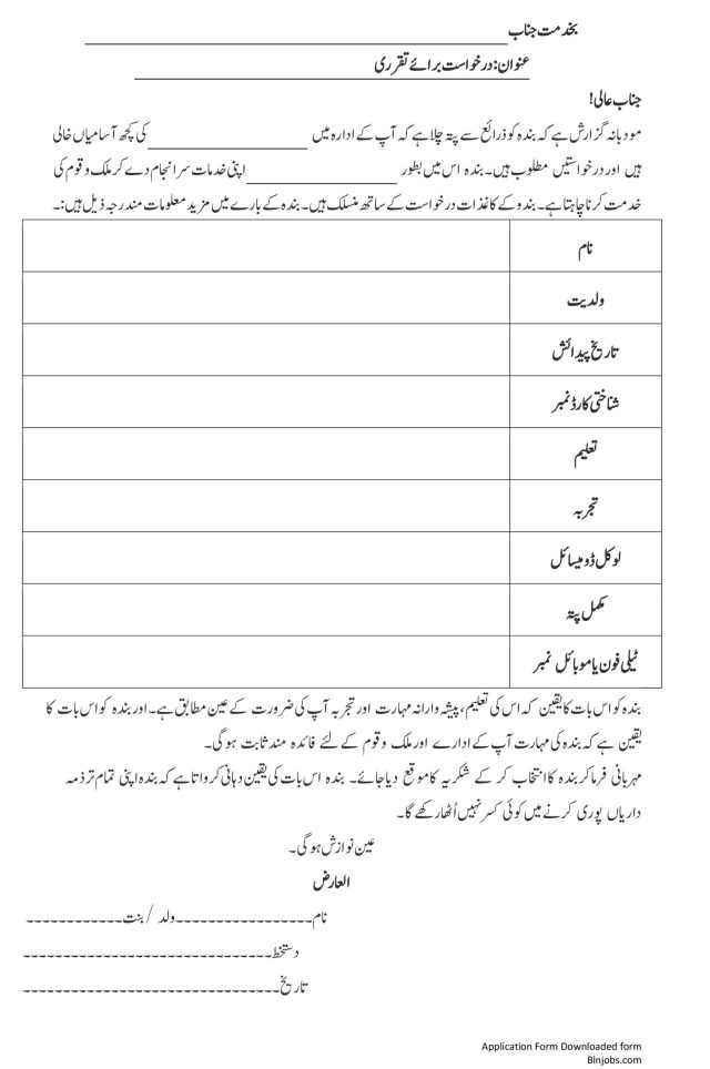 How to Write a Job Application in Urdu