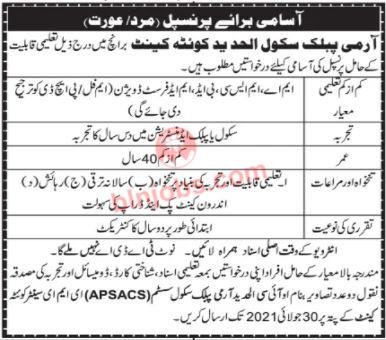 Army Public School Al Hadeed Quetta Cantt Jobs 2021