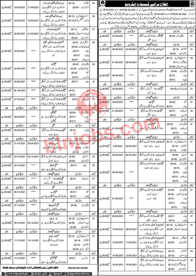 Agriculture Research Department Jobs Test/Interview Schedule 2021