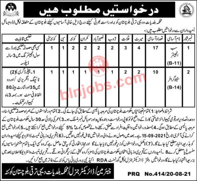 Local Government and Rural Development Department Balochistan Jobs 2021