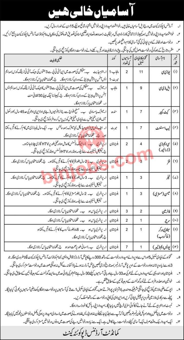 Ordnance Depot Quetta Jobs 2021
