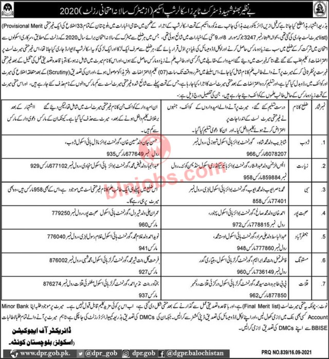 Benazir Bhutto District Topper Scholarship Result