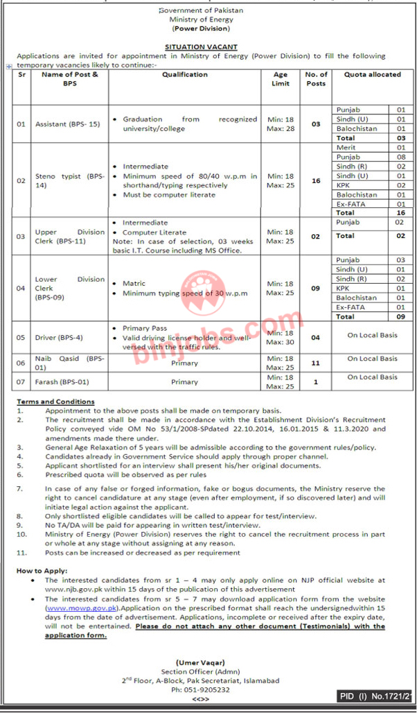 Ministry of Energy Jobs 2021