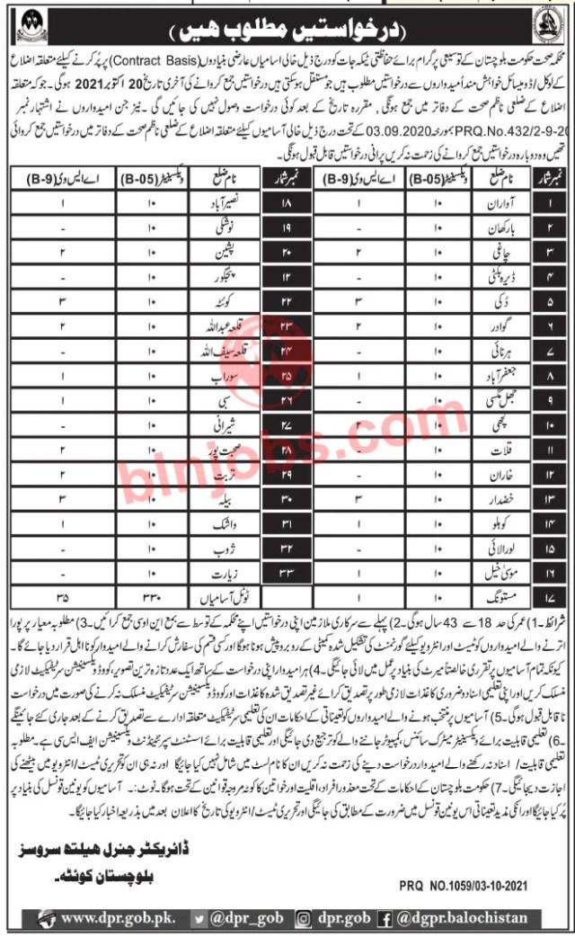 Vaccinator Jobs in Balochistan Health Department 2021
