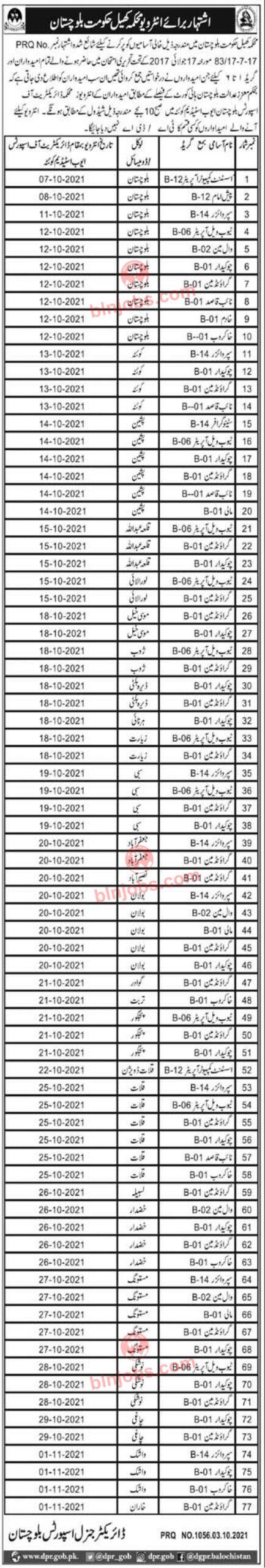 Balochistan Sports Department Interview Schedule 2021
