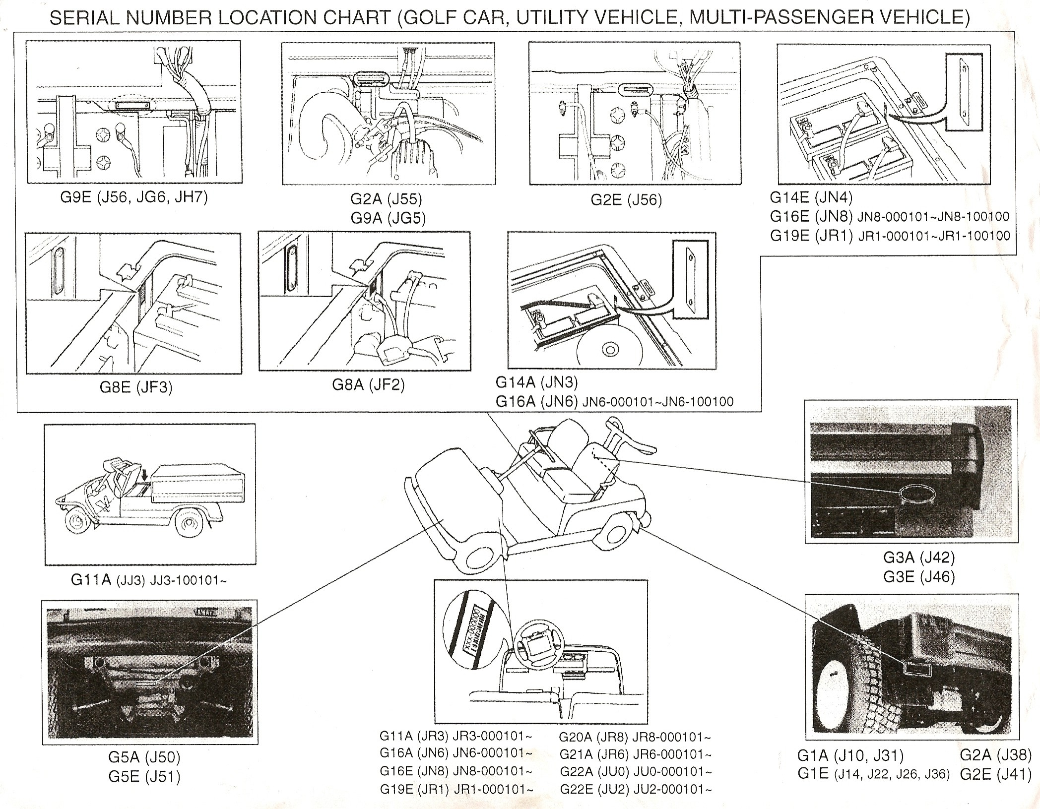 Web YAMAHA GOLF CAR SERIAL NUMBER LOCATOR yamaha wiring diagrams readingrat net yamaha g16e wiring diagram at gsmx.co