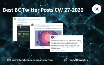 Weekly Blockchain Insights (CW 27-2020)