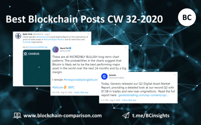 Weekly Blockchain Insights (CW 32-2020)
