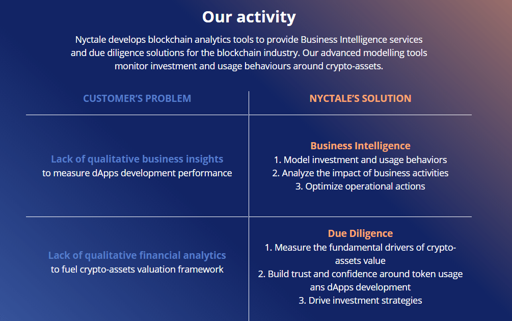Nyctale blockchain solutions
