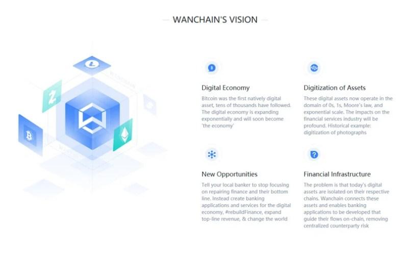Wanchain Vision