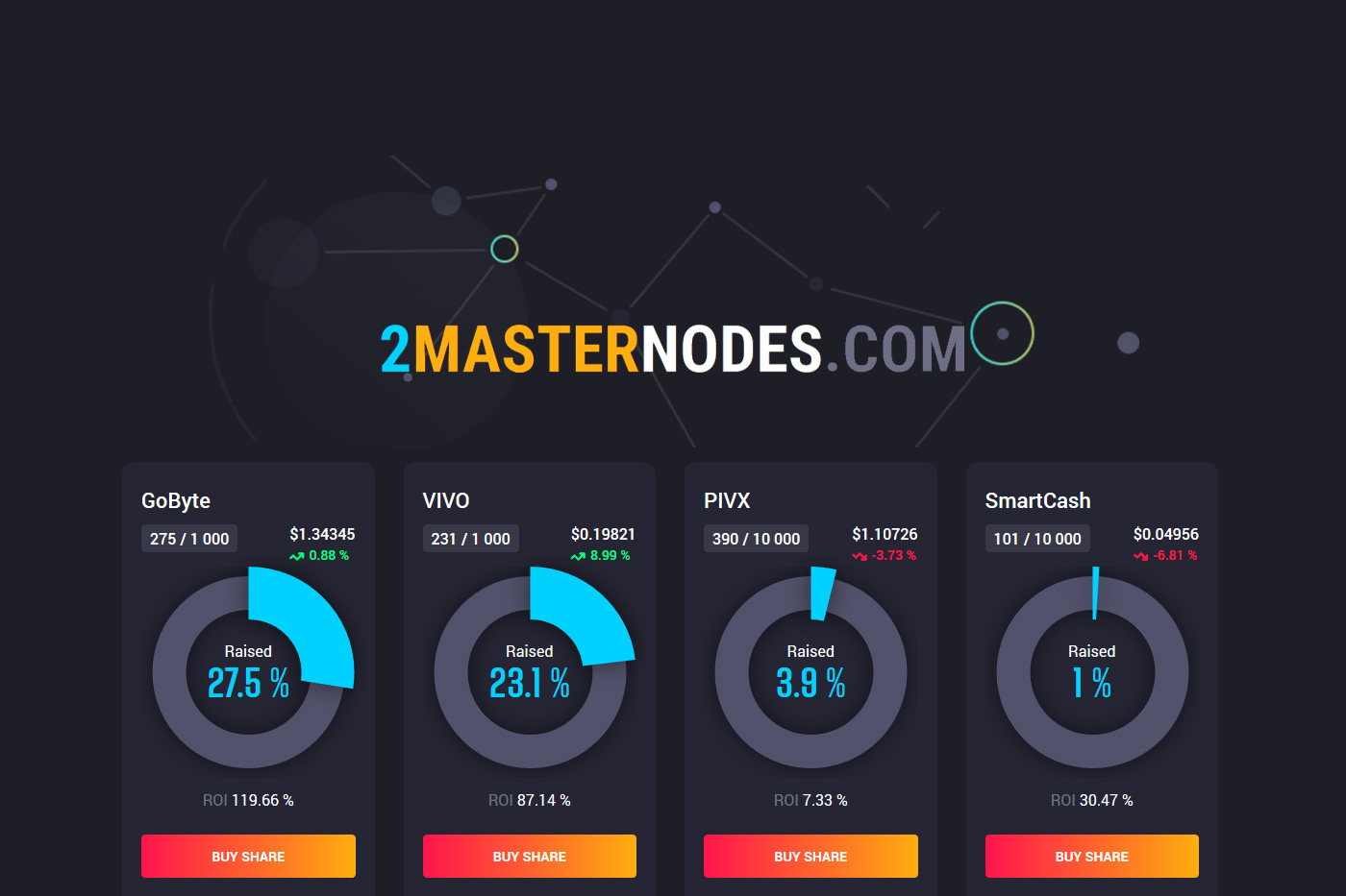 cryptocurrency mining and masternodes