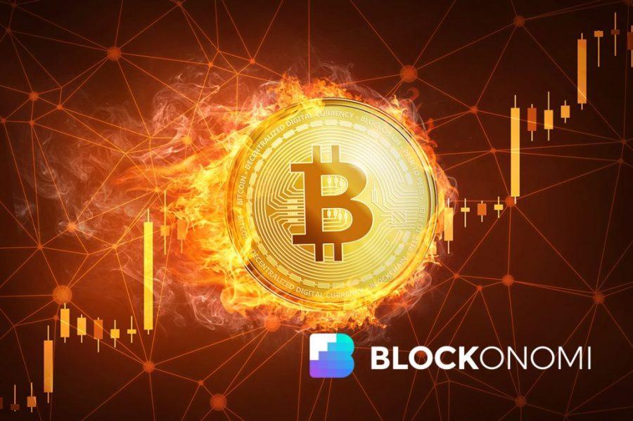 Bitcoin Price ETFs