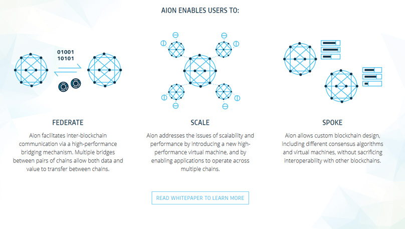 Aion Features