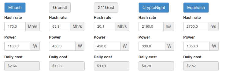 How To Build And Run A 6 Gpu Mining Rig For Zcash Or Ethereum With Nvidia Gtx 1070 Block Operations $31,897.52 $56.68 $771.54 $143.19 $5.71 $87.49 $136.07 follow @whattomine dark mode. how to build and run a 6 gpu mining rig