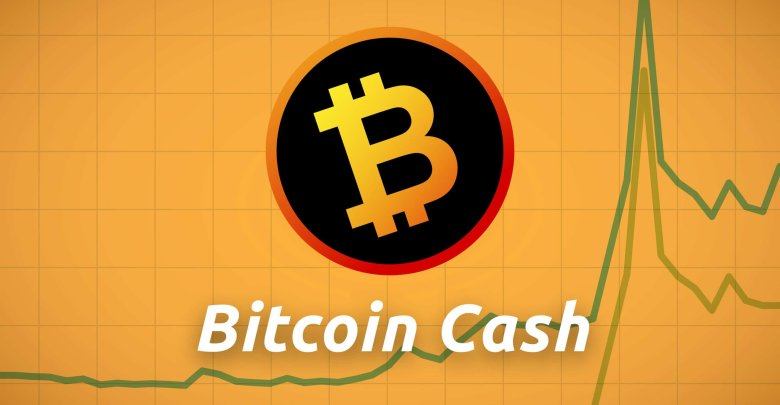 Photo of Bitcoin Cash (BCH) Price Analysis: A Jump to $1100 is Possible?