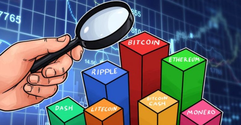 Cryptocurrency Analysis - Bitcoin, Ethereum, Ripple, Cardano, Litecoin and more
