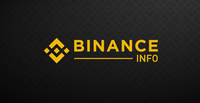 Binance Upgrades - Binance Info 2.0