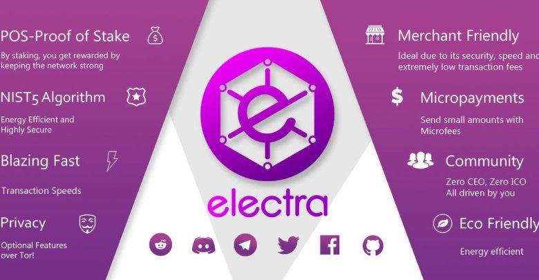Understanding the Cryptocurrency Electra (ECA)