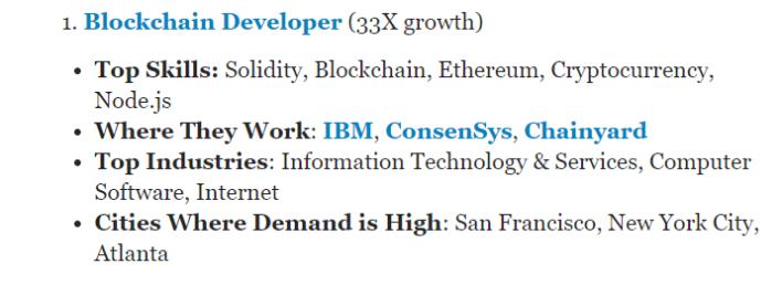 Blockchain LinkedIn Report