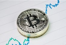 Once Bitcoin Cross $12,000, It's Heading Towards All-Time High