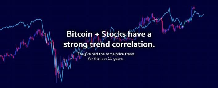 Bitcoin and stocks correlation
