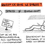 #sketchnote : Le «bon stress» n'existe pas !