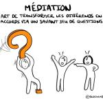 #sketchnote : 5 étapes pour mener une médiation