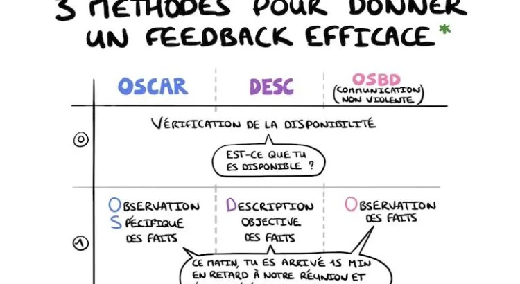 3-methodes-feedback-efficace
