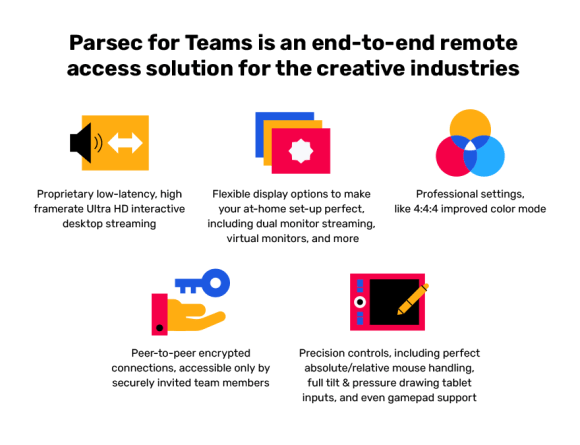 parsec for teams has features for remote post production