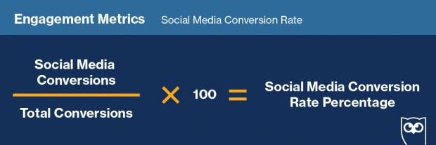 "Formula to measure ""social media conversion rate"""