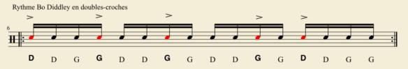 le rythme Bo Diddley en caisse claire
