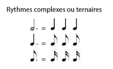 Rythmes complexes ou ternaires