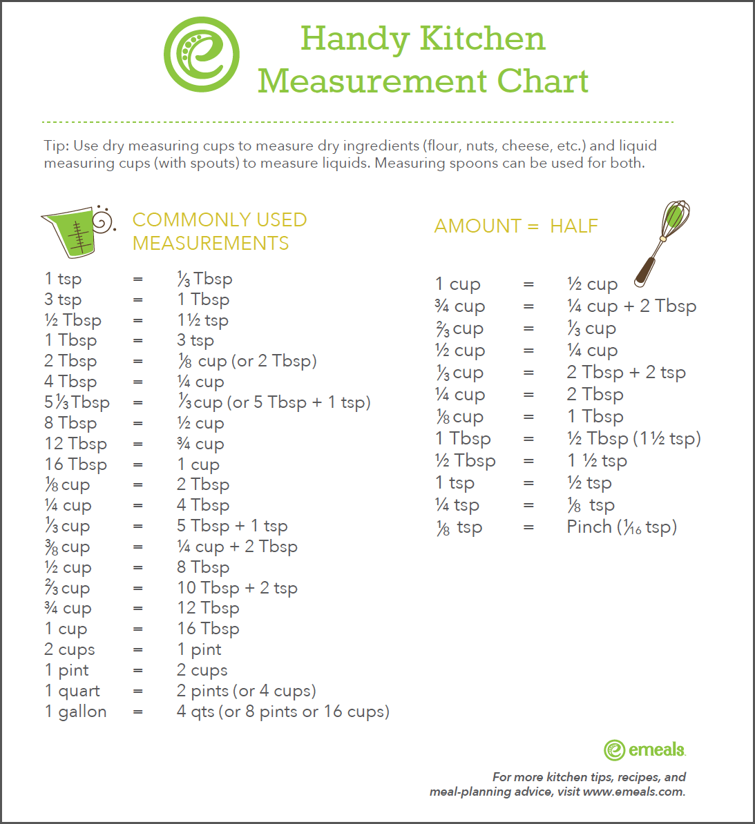 Free Kitchen Measurement Printable