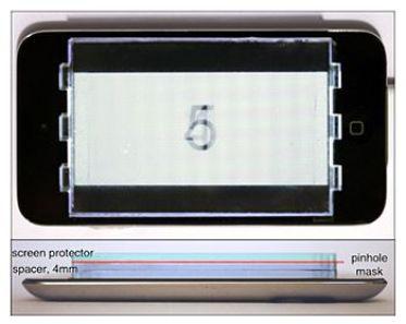 Matrice superposée à un iPod Touch
